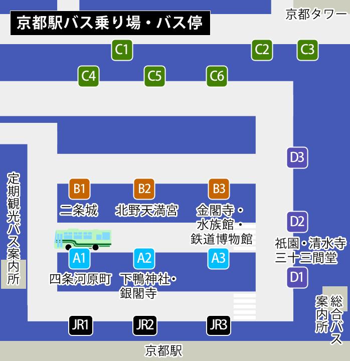 京都駅市バスバス乗り場(バスのりば)・バス停