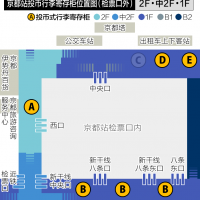 京都站投币行李寄存柜位置图(检票口外)2F・中2F・1F