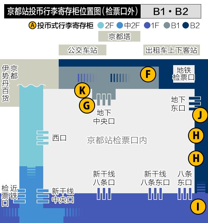 京都站投币行李寄存柜位置图(检票口外)B1・B2
