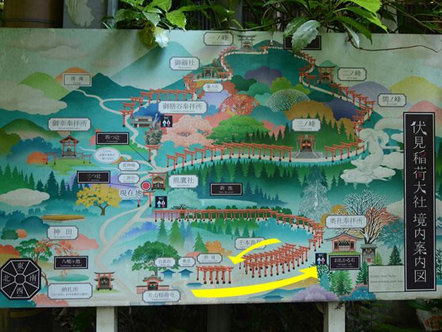 伏見稲荷大社の全体図