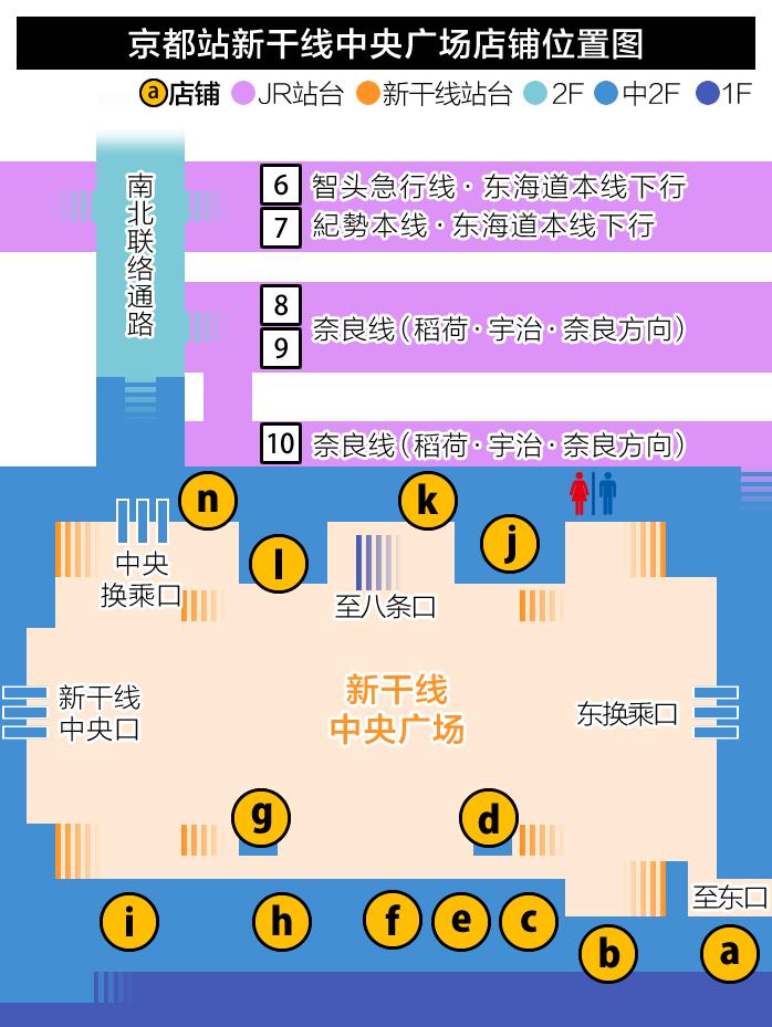 京都站新干线中央广场店铺位置图