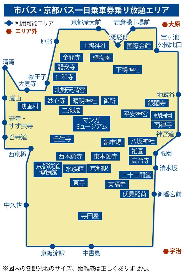 京都市バス・京都バス一日乗り放題エリア図、大原、宇治方面以外は、利用できます。