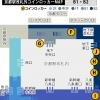 【2019年行き方写真付】JR京都駅構内のコインロッカー難民救出ガイド
