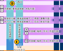 すごくわかる京都駅構内図
